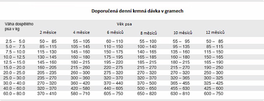 tabulka_kg
